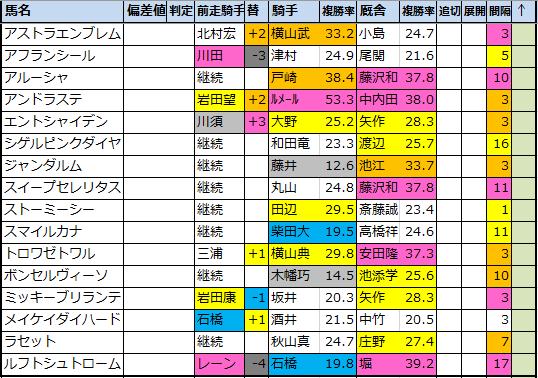 f:id:onix-oniku:20200910210348p:plain