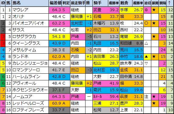f:id:onix-oniku:20200910214858p:plain