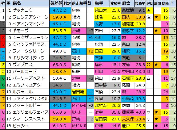 f:id:onix-oniku:20200910215005p:plain