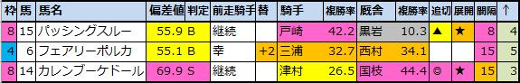 f:id:onix-oniku:20200910221058p:plain