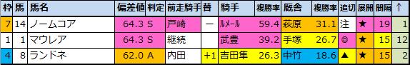 f:id:onix-oniku:20200910221127p:plain