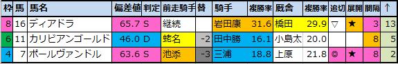 f:id:onix-oniku:20200910221157p:plain