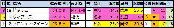 f:id:onix-oniku:20200910221230p:plain