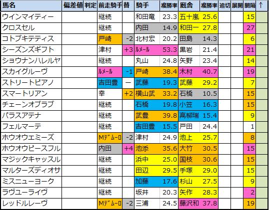 f:id:onix-oniku:20200910230618p:plain