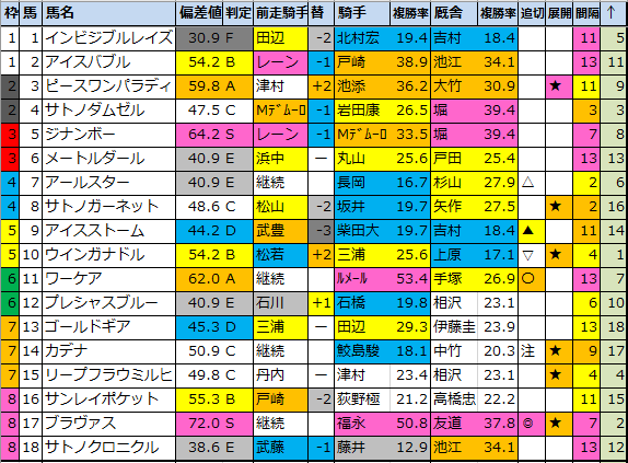 f:id:onix-oniku:20200911091030p:plain