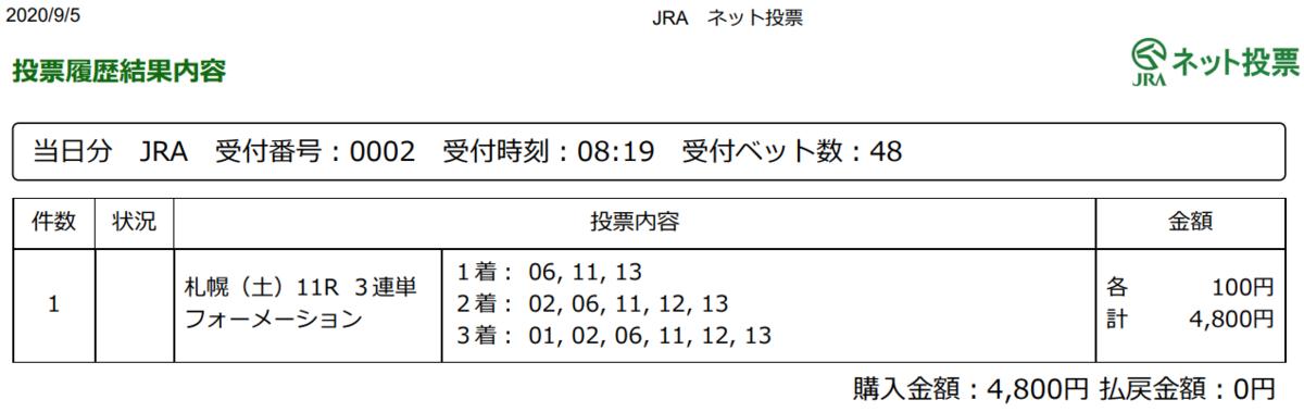f:id:onix-oniku:20200911093919p:plain