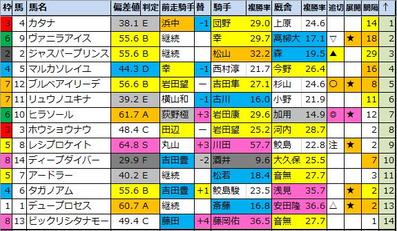 f:id:onix-oniku:20200911171925p:plain