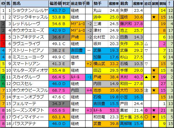 f:id:onix-oniku:20200911173547p:plain