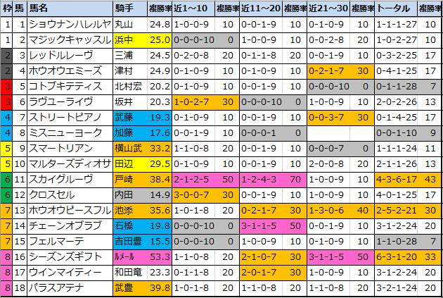 f:id:onix-oniku:20200911174912p:plain