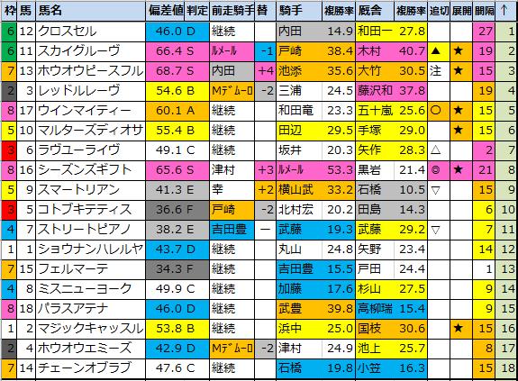 f:id:onix-oniku:20200911175127p:plain