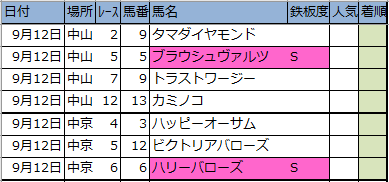 f:id:onix-oniku:20200911183542p:plain