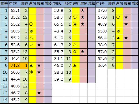 f:id:onix-oniku:20200911183700p:plain