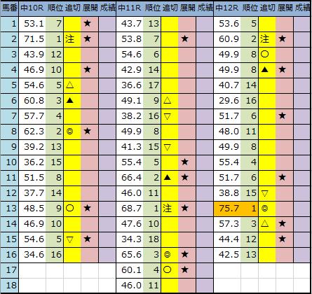 f:id:onix-oniku:20200911183746p:plain