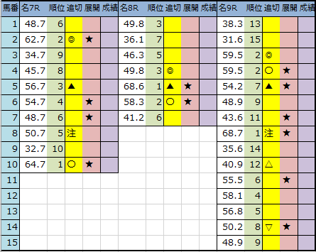 f:id:onix-oniku:20200911183822p:plain