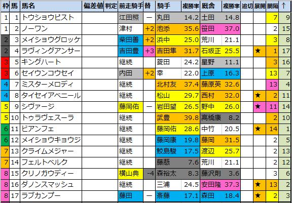 f:id:onix-oniku:20200911190615p:plain