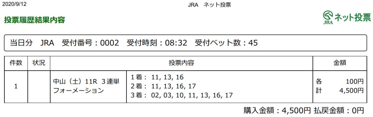 f:id:onix-oniku:20200912084005p:plain