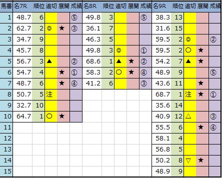 f:id:onix-oniku:20200912143436p:plain