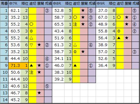 f:id:onix-oniku:20200912144340p:plain