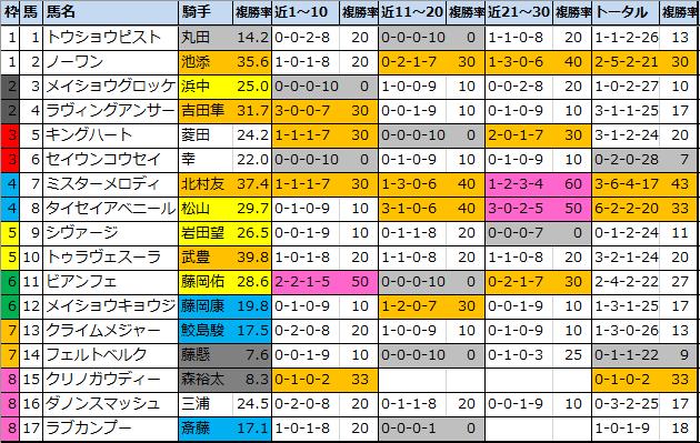 f:id:onix-oniku:20200912161221p:plain