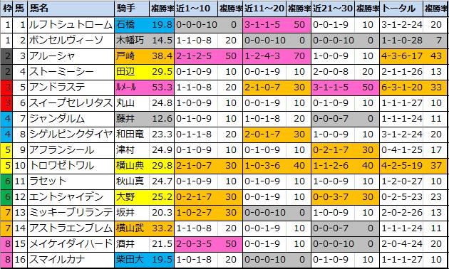 f:id:onix-oniku:20200912163225p:plain