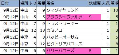 f:id:onix-oniku:20200912164131p:plain