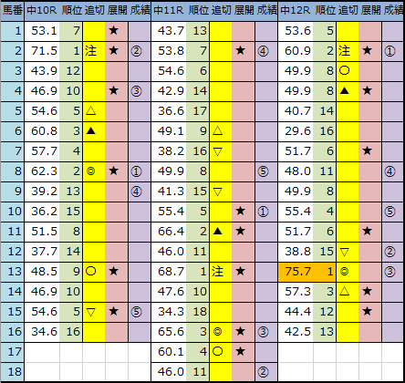 f:id:onix-oniku:20200912164300p:plain