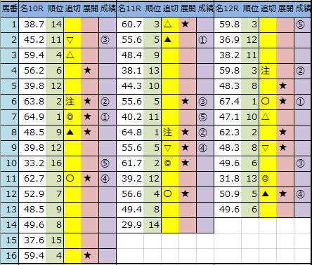 f:id:onix-oniku:20200912164646p:plain
