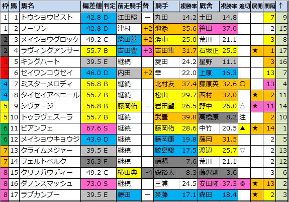 f:id:onix-oniku:20200912180026p:plain