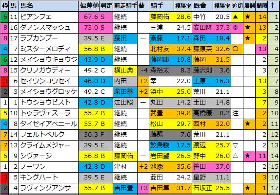 f:id:onix-oniku:20200912181158p:plain