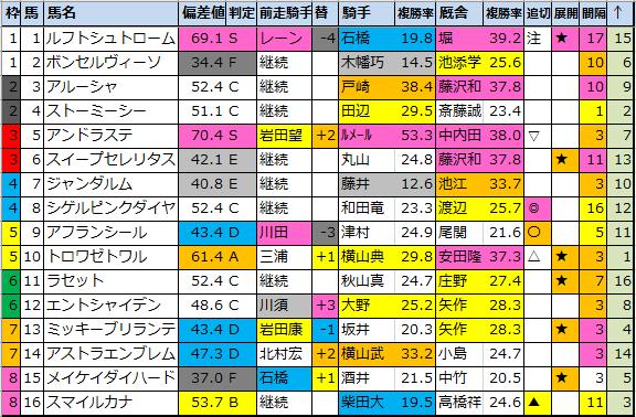 f:id:onix-oniku:20200912183124p:plain