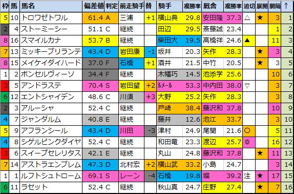 f:id:onix-oniku:20200912184048p:plain