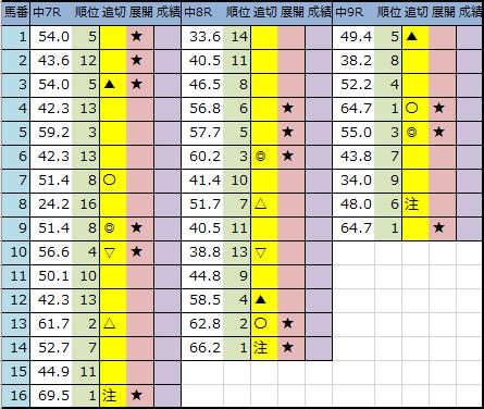 f:id:onix-oniku:20200912193116p:plain
