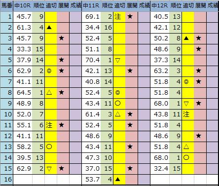f:id:onix-oniku:20200912193212p:plain