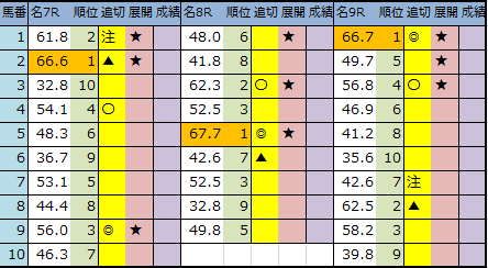 f:id:onix-oniku:20200912193251p:plain