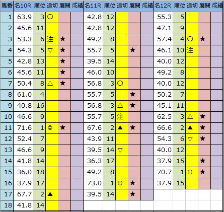 f:id:onix-oniku:20200912193322p:plain