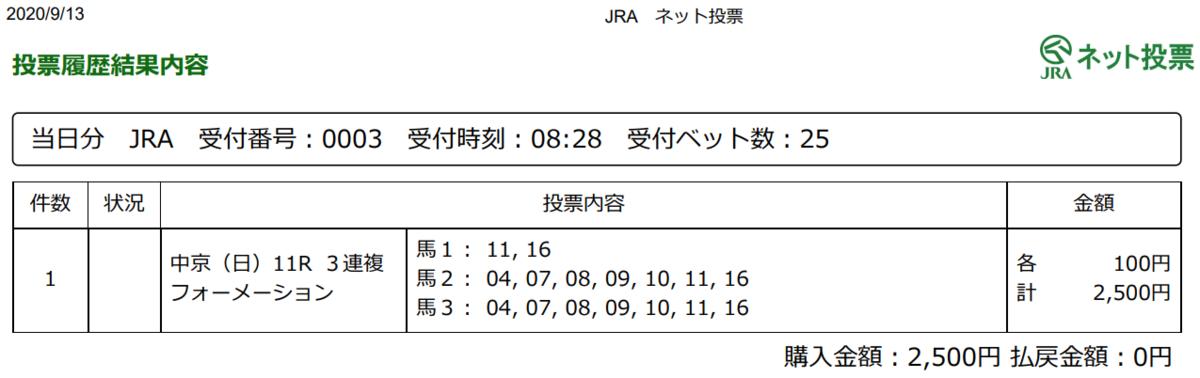f:id:onix-oniku:20200913083220p:plain