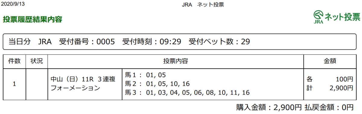 f:id:onix-oniku:20200913093116p:plain