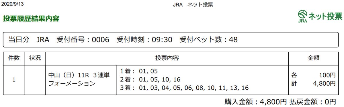 f:id:onix-oniku:20200913093210p:plain