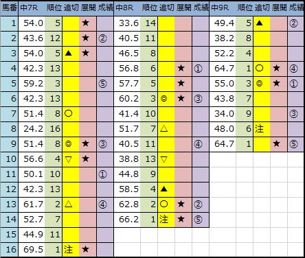 f:id:onix-oniku:20200913144614p:plain