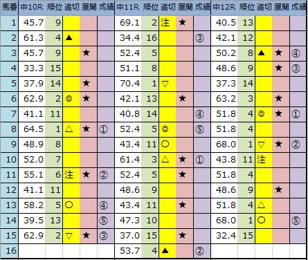f:id:onix-oniku:20200913163849p:plain