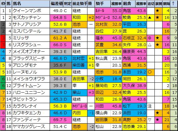 f:id:onix-oniku:20200916220725p:plain