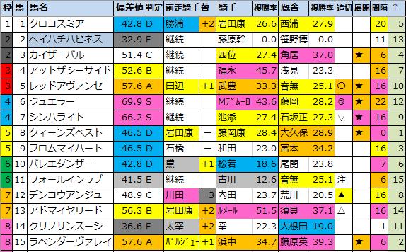 f:id:onix-oniku:20200916220759p:plain