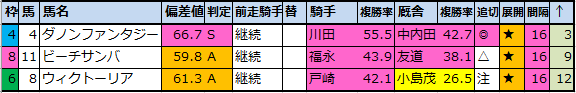 f:id:onix-oniku:20200916222046p:plain