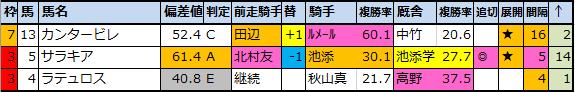f:id:onix-oniku:20200916222117p:plain