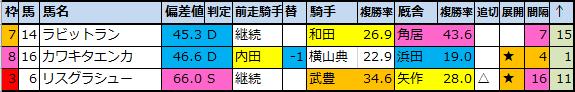 f:id:onix-oniku:20200916222157p:plain