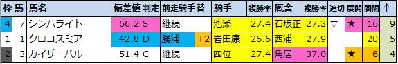 f:id:onix-oniku:20200916222223p:plain
