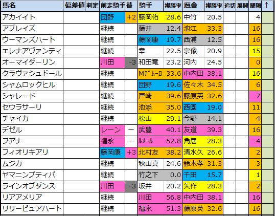 f:id:onix-oniku:20200917012608p:plain