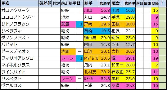 f:id:onix-oniku:20200917143927p:plain