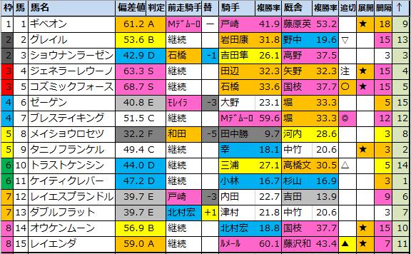 f:id:onix-oniku:20200917150801p:plain