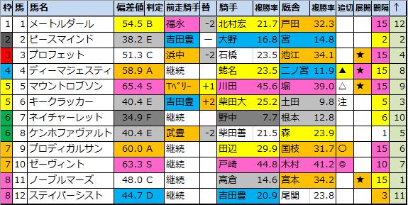 f:id:onix-oniku:20200917151047p:plain